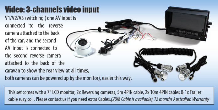 GEAR7DOM-RVSMA4PIN-CBLTRA Video Input car reversing camera