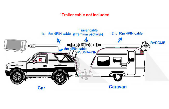 Car Reversing camera set up caravan GEAR7DOM-RVSMA4PIN-CBLTRA