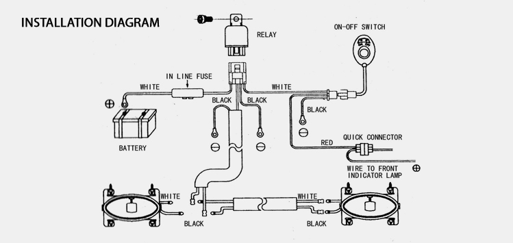 diagramLEDHARNESS wiring loom diagram 1 2wire loom \u2022 wiring diagrams j squared co driving light wiring harness diagram at edmiracle.co