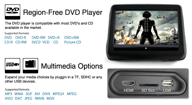 Headrest dvd players region-free multimedia