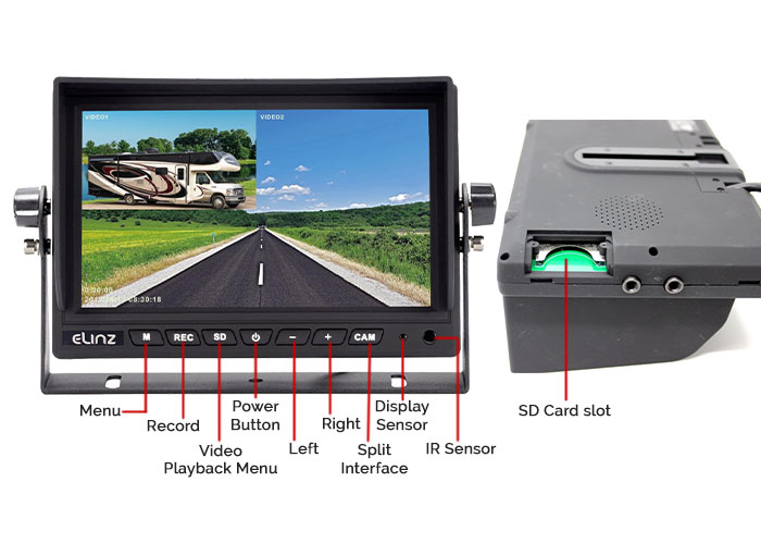 Camera, Monitor and Remote labels