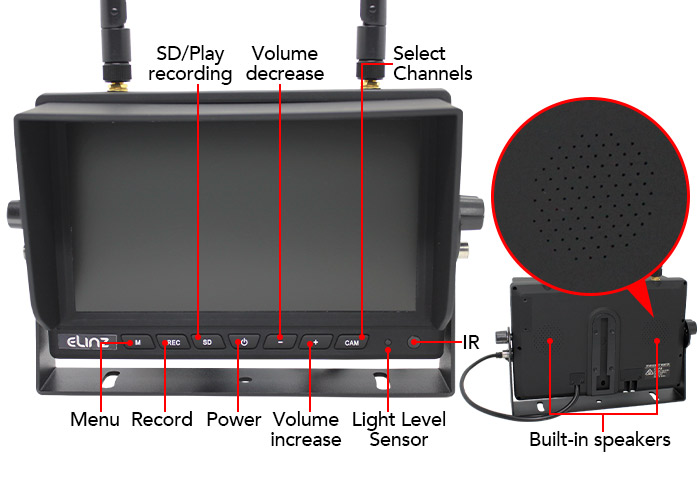 Monitor Labels and Dimensions