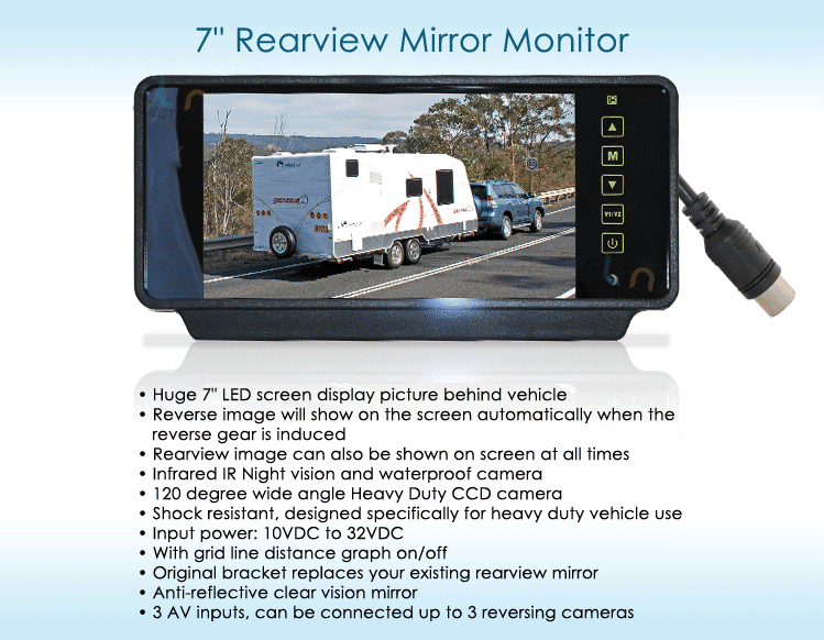 Monitor specifications - reversing camera kit R7MI-CARAVANPKG