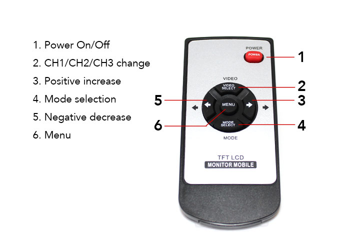 Rearview Camera Remote Control